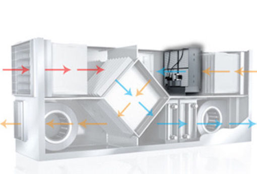 Air Handling Units Cool Therm