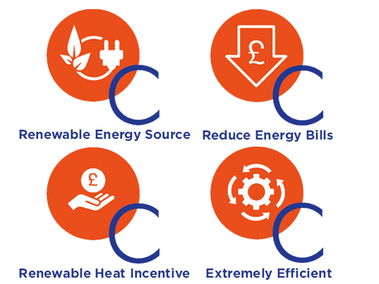 The benefits of a heat pump – Why would I install a Cooltherm Heat Pump?